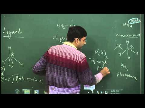 Coordination Compound for JEE Main by Navneet Jethwani (NJ)