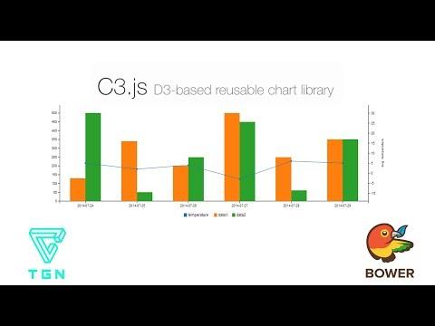 Gráficos para tu Proyecto web  - c3Js tutorial (Javascript libraries)