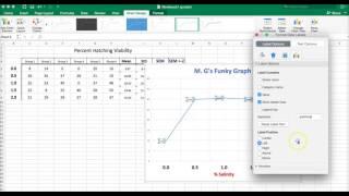 AP Biologie - het maken van een grafiek en foutbalken in Excel voor Mac 16