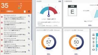【KDDI Cloud Inventory】ダッシュボード編