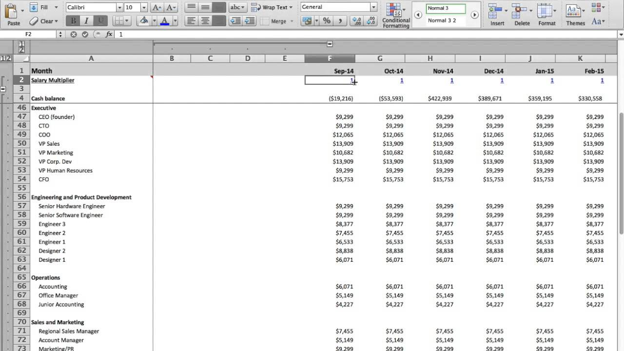 Financial Modeling for Startups Staffing Costs Part 5 YouTube – Staffing Model Template