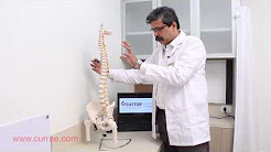 hqdefault - Back Pain Surgery Cost In India