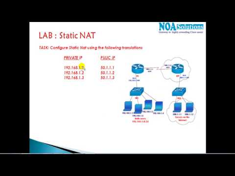 11226 Lab Configuring Dynamic And Static Nat Youtube