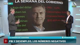 Del alivio del dólar a la preocupación por el PBI - LN+ PM