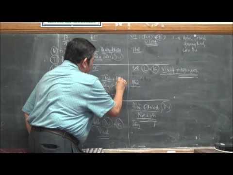 Bài Học Châm Cứu Và Mạch Lý - Bài 256