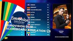 EUROVISION 2020 SCOREBOARD SIMULATION (1/5) JURY VOTE