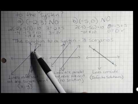 Systems of Equations Defined