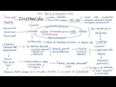 ¿qué-es-la-ilustraciÓn?-(español)