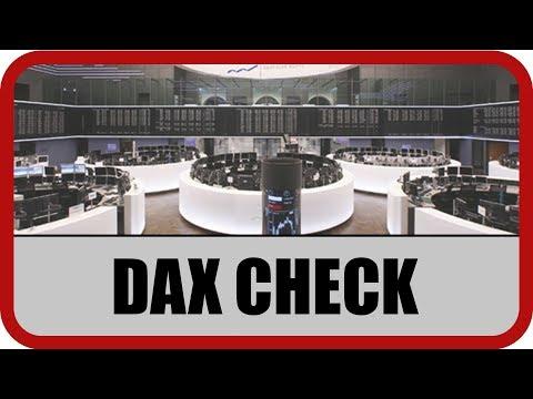 DAX-Check: Leitindex versucht sich an einer Bodenbildung