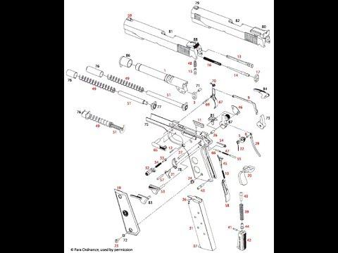 Para Ordnance Schematic Block And Schematic Diagrams