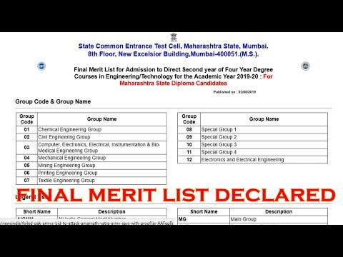 Repeat Seat Matrix For Direct Second year Engineering