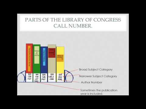 Library Of Congress Call Numbers