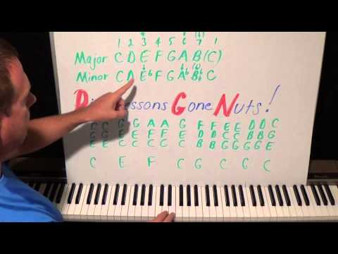 Piano Lessons How To Change Any Melody From Major To Minor
