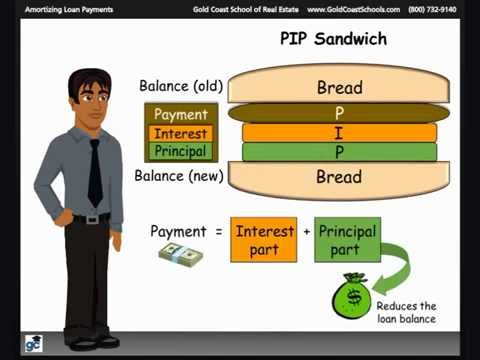 Amortizing Loan Payments Using a PIP Sandwich