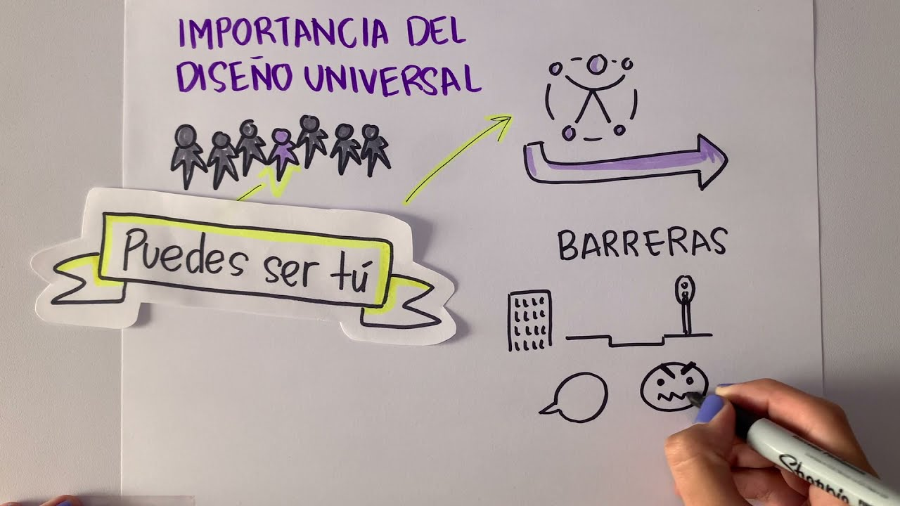 Diseño universal y su importancia para crear para todos