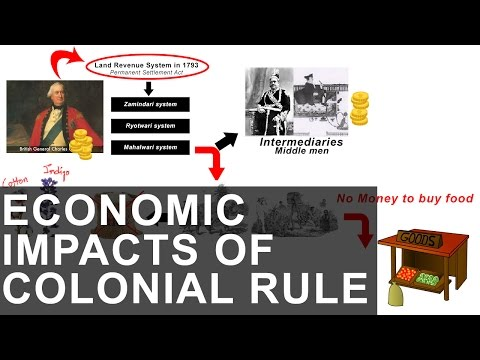 Economic Impacts of Colonial Rule in India