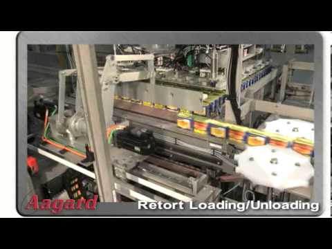Automatic Box Packing And Sealing Video Doovi