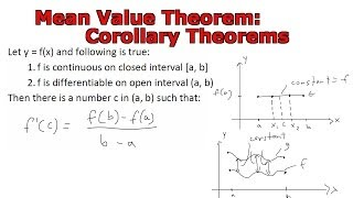Mean Value Theorem: Corollary Theorems