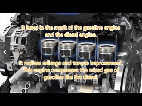New Technology Information SPCCI Engine ◆I.T.V Prado Speciality Shop◆