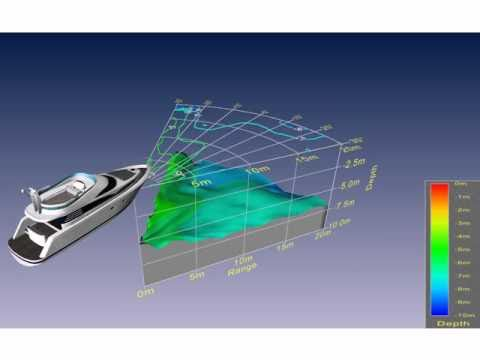echopilot 3d forward looking sonar - youtube, Fish Finder
