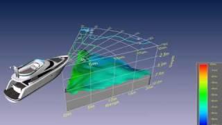 EchoPilot 3D Forward Looking Sonar