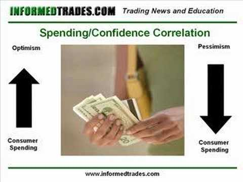 70. How To Interpret the Consumer Confidence Index (CCI)