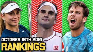 Norrie, Badosa Win Indian Wells 2021   Federer Out of Top 10   Tennis Rankings