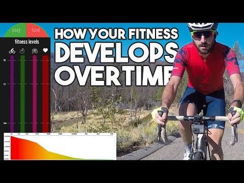 How Your Fitness Develops Overtime (Cycling Tips For Beginners)