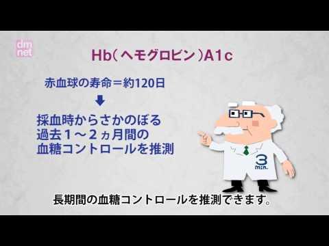 4-3. HbA1c【糖尿病3分間ラーニング】