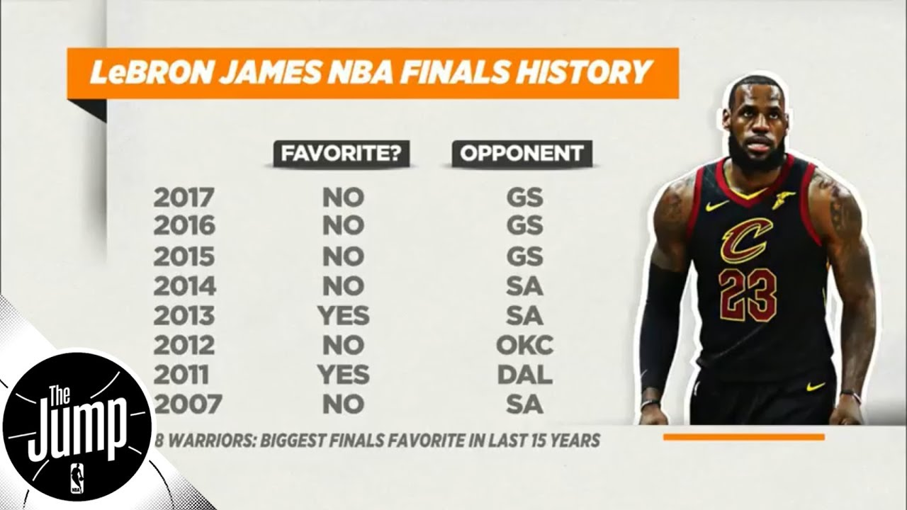 7403fde44584 Does LeBron James being underdog in 7 of 9 NBA Finals trips hurt his  legacy