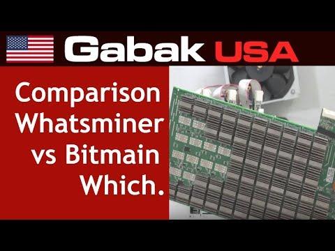 Buy MicroBT WhatsMiner M3X, M3, D1, M10, M21, M10S, M20S | $10 45