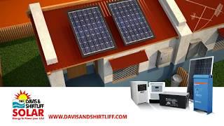 Get Solar Back Up