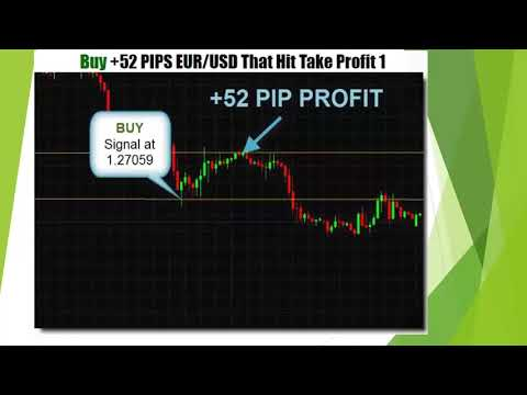 Go forex signals review