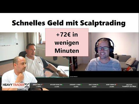 Kampf der Titanen - Live Trading, Handelsroutinen & Marktbesprechung