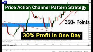 Channel Pattern Price Action Strategy | Forex Price Action Technique