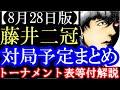 ほろよい酔虎伝 冠 二郎 (歌詞字幕入り) - YouTube
