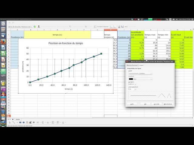 Barres d'erreur sous LibreOffice Calc