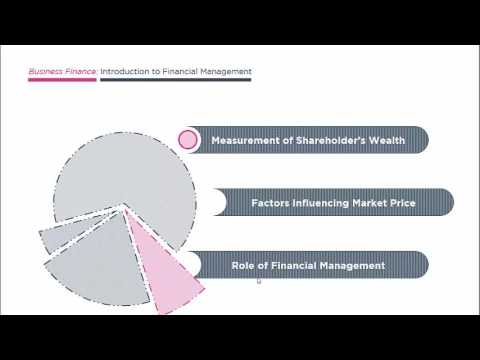 Business Finance: Introduction