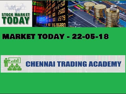 MARKET TODAY in TAMIL - 22-May-18 (Shares / Equity / Commodity )