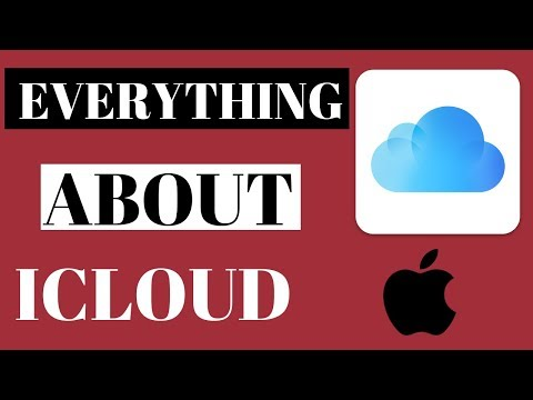 ICLOUD TUTORIAL IN HINDI - A TO Z OF ICLOUD - HOW TO USE PHOTOS IN ICLOUD