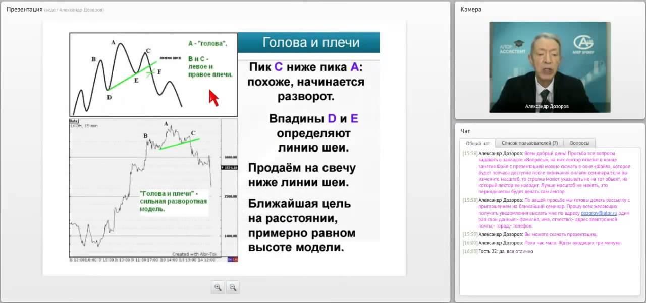 Видео уроки трейдинга форекс конференция 30 ноября олег багданов