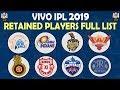 IPL 2019 | Retained Players Full List | All Teams | CSK RR MI RCB KKR SRH DD KXIP