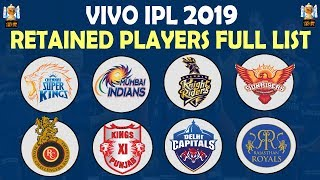 IPL 2019 | Retained Players Full List | All Teams | CSK RR MI RCB KKR SRH DD KXIP