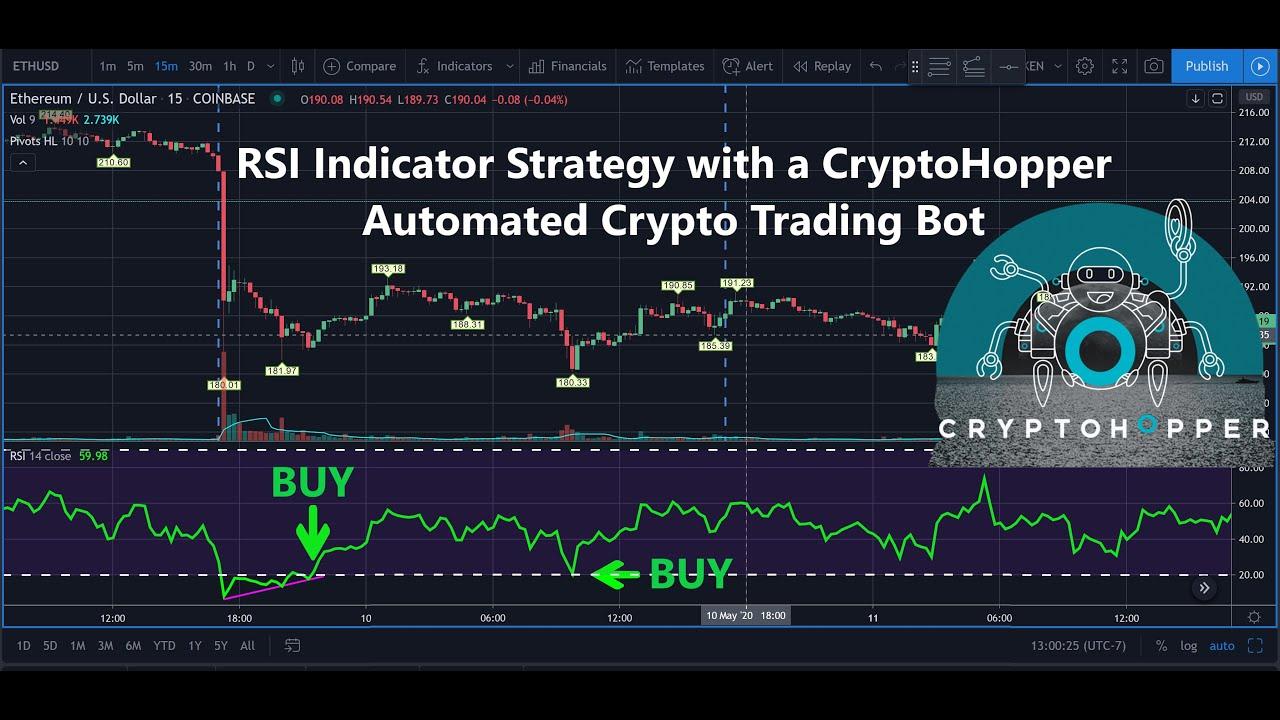 rsi trading bitcoin turėčiau dabar parduoti bitcoin