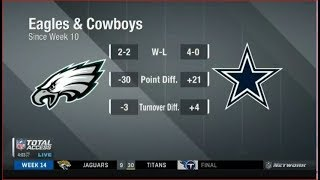 Eagles at Cowboys: Sunday's winner will lead NFC East.