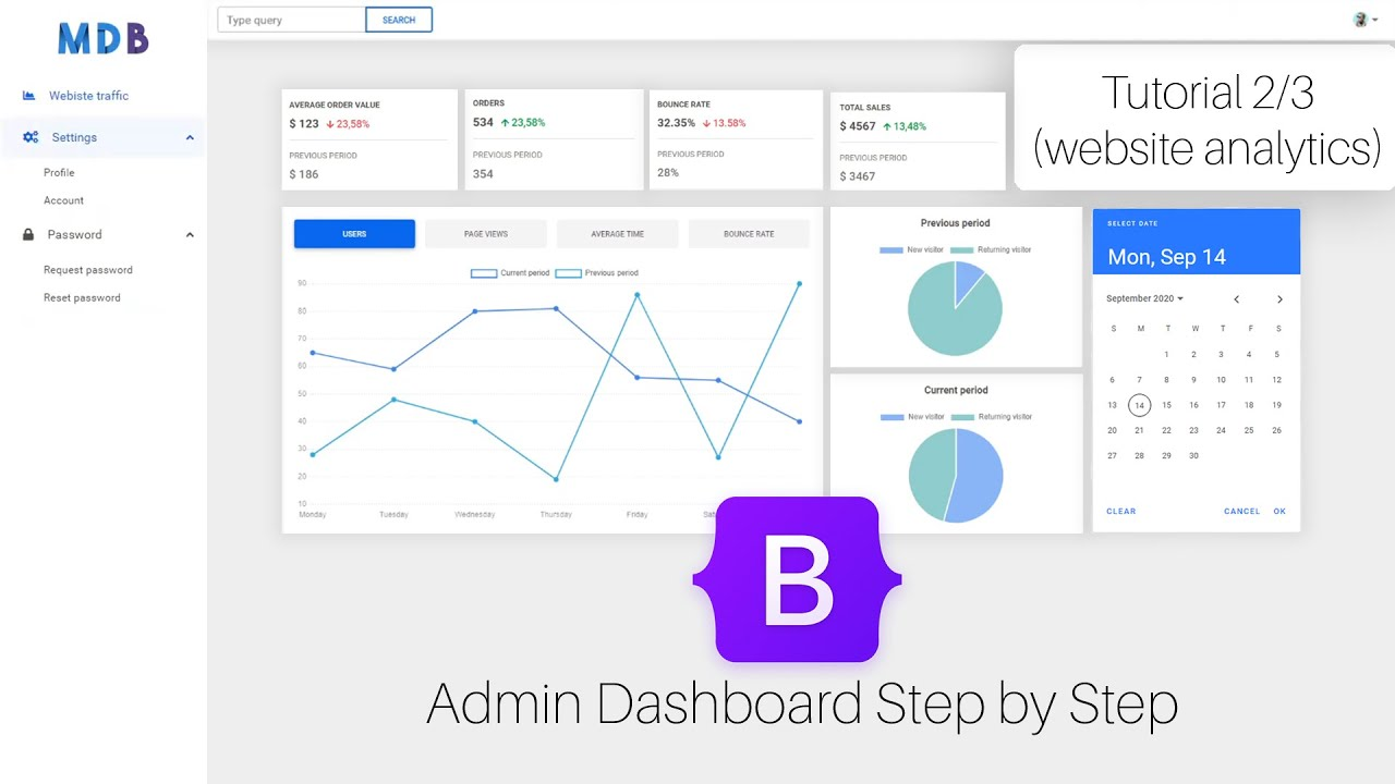 Admin Dashboard (website analytics) with Bootstrap 5 & Material Design 2.0