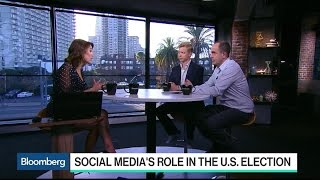How Social Media Impacted the U.S. Election