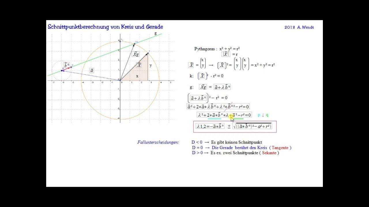 Formel Für Kreisfläche Kreisfläche Berechnen Formel Jtleigh Hausgestaltung  Ideen