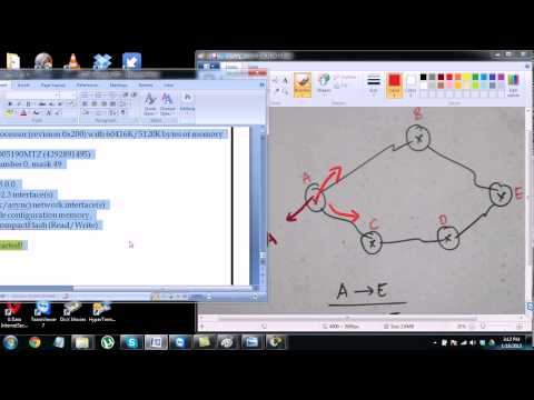 CCNA RS TOPIC : DEFAULT ROUTING  & DYNAMIC ROUTING  (by sikandar CCIE RS/SP) #35012