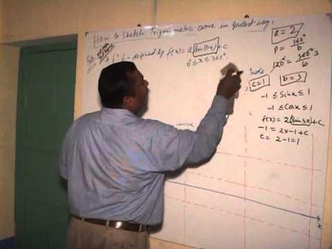 O level Additional Maths( As Level Pure Maths, CIE Syllabus)